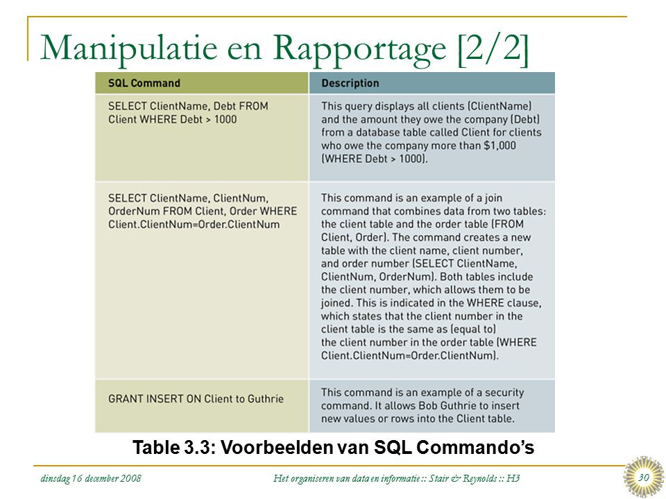 Manipulatie en Rapportage [2/2]